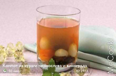 Компот из чернослива рецепт с фото