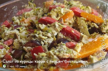 Рецепты с перцем карри